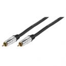 Digital cinch cable